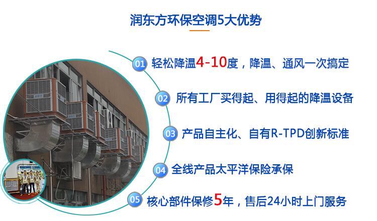润东方环保空调5大优势